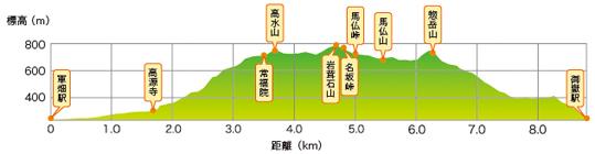 19_takamizu_graph.png